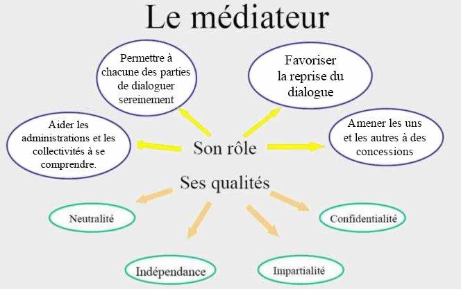 mediateur_1452